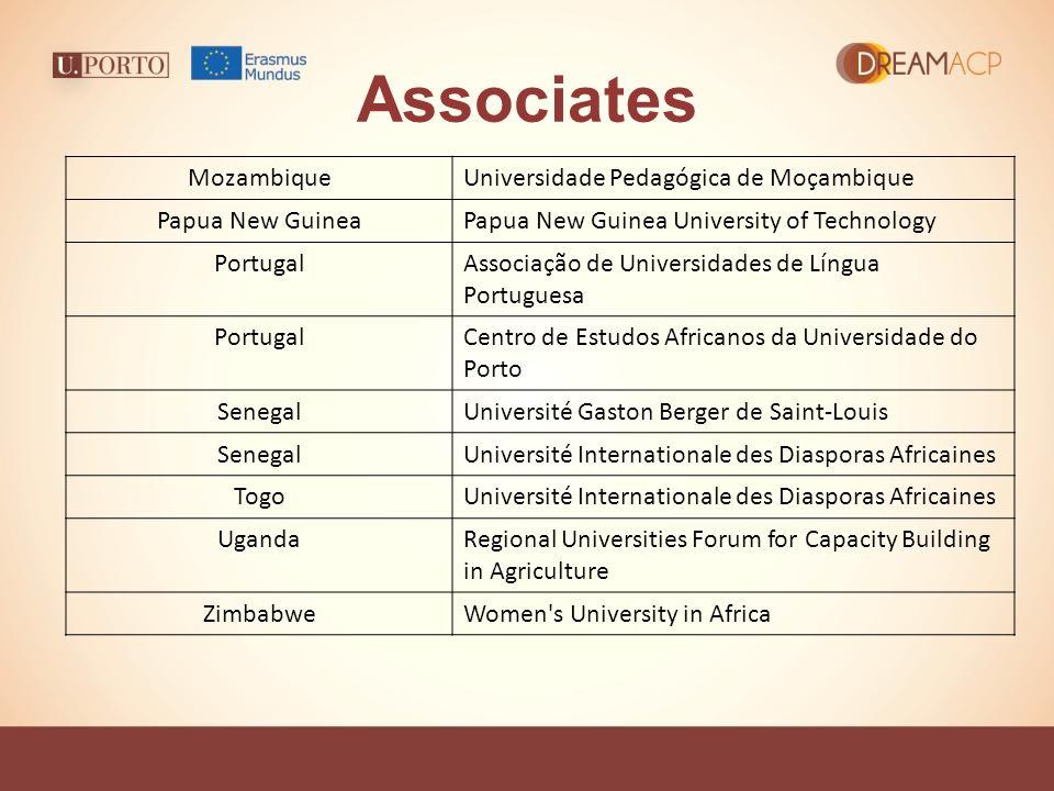 Associates MozambiqueUniversidade Pedagógica de Moçambique Papua New GuineaPapua New Guinea University of Technology PortugalAssociação de Universidad