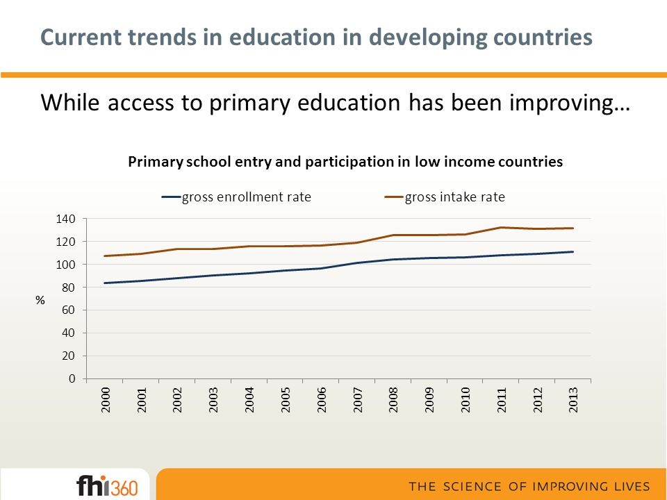 Current trends in education in developing countries While access to primary education has been improving…