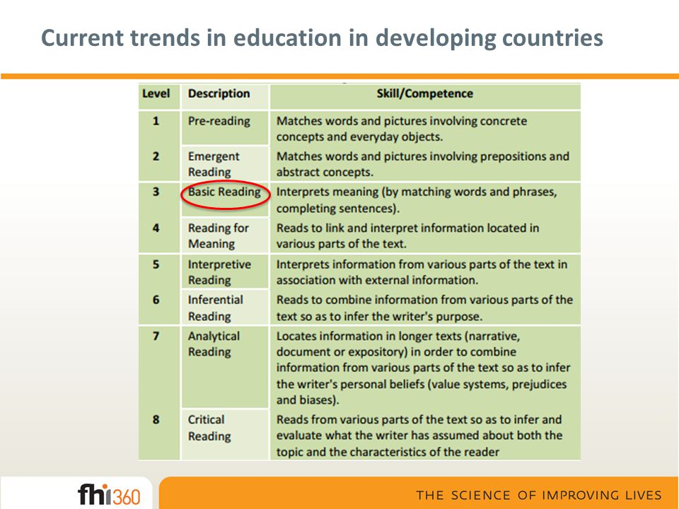 Current trends in education in developing countries