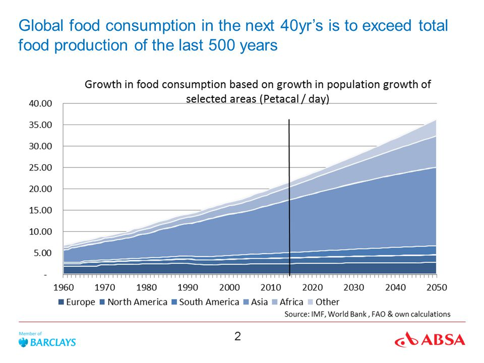 2 Global food consumption in the next 40yr's is to exceed total food production of the last 500 years