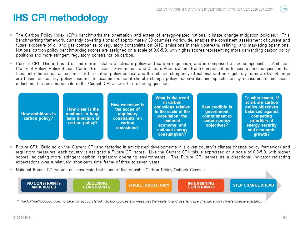 © 2014 IHS IHS CPI methodology 54  The Carbon Policy Index (CPI) benchmarks the orientation and extent of energy-related national climate change miti