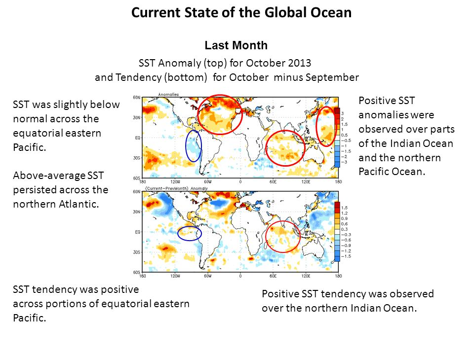 SST was below normal in the equatorial eastern Pacific.