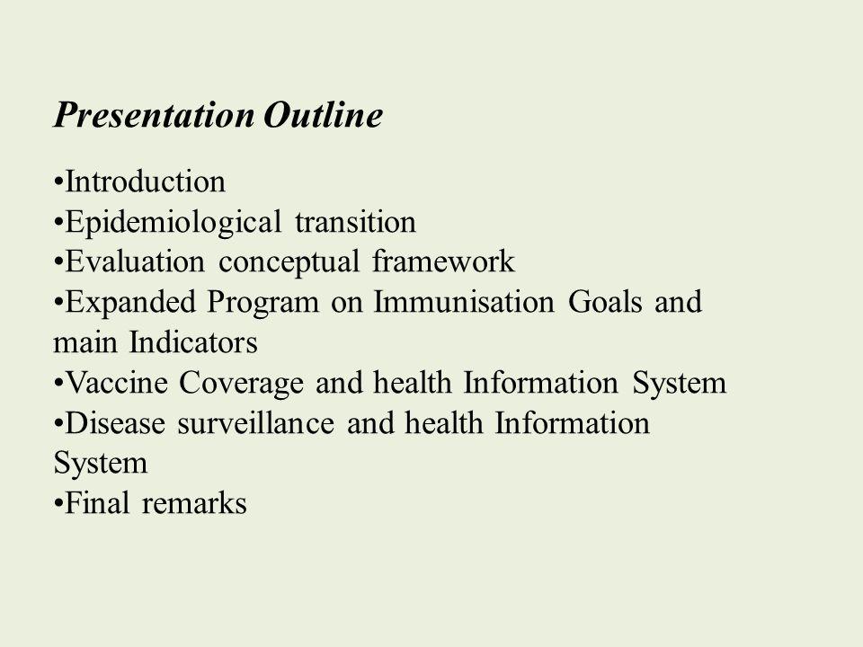 Presentation Outline Introduction Epidemiological transition Evaluation conceptual framework Expanded Program on Immunisation Goals and main Indicators Vaccine Coverage and health Information System Disease surveillance and health Information System Final remarks
