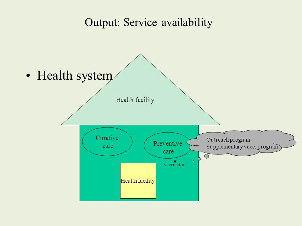 Output: Service availability Health system Health facility Curative care Preventive care vaccination Outreach program Supplementary vacc. program Heal