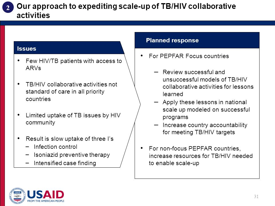 Issues Few HIV/TB patients with access to ARVs TB/HIV collaborative activities not standard of care in all priority countries Limited uptake of TB issues by HIV community Result is slow uptake of three I's ‒ Infection control ‒ Isoniazid preventive therapy ‒ Intensified case finding Planned response For PEPFAR Focus countries – Review successful and unsuccessful models of TB/HIV collaborative activities for lessons learned – Apply these lessons in national scale up modeled on successful programs – Increase country accountability for meeting TB/HIV targets For non-focus PEPFAR countries, increase resources for TB/HIV needed to enable scale-up Our approach to expediting scale-up of TB/HIV collaborative activities 2 31