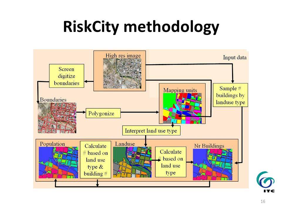 RiskCity methodology 16
