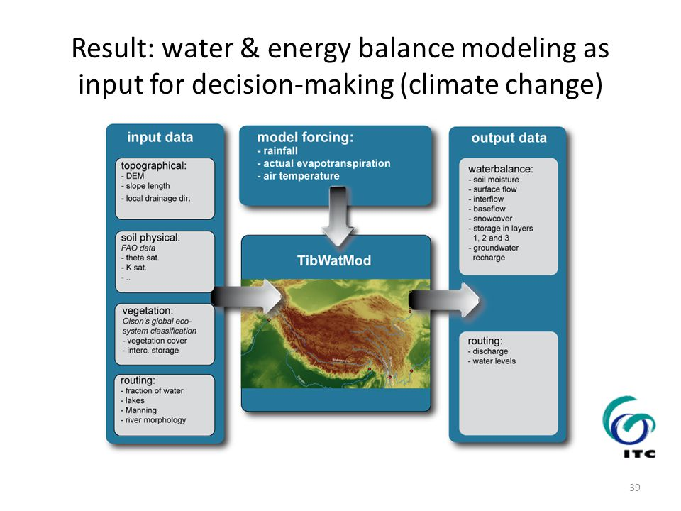 Result: water & energy balance modeling as input for decision-making (climate change) 39
