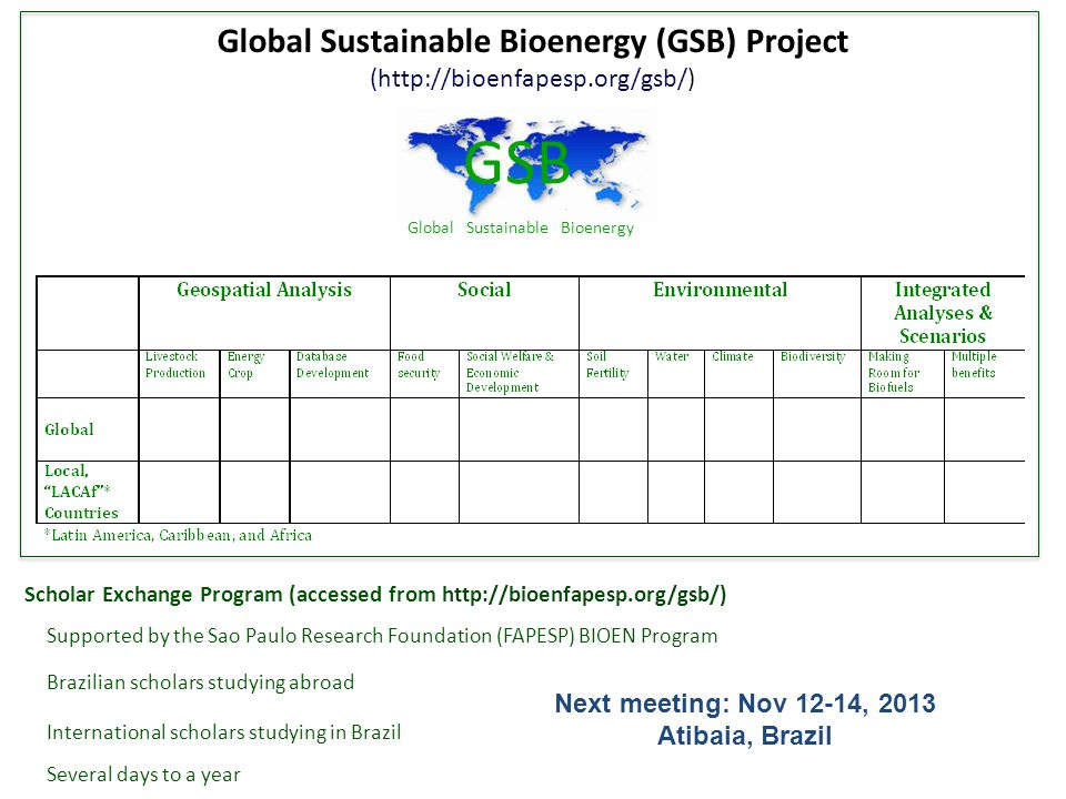 GSB Global Sustainable Bioenergy Global Sustainable Bioenergy (GSB) Project (http://bioenfapesp.org/gsb/) Brazilian scholars studying abroad Several days to a year Scholar Exchange Program (accessed from http://bioenfapesp.org/gsb/) International scholars studying in Brazil Supported by the Sao Paulo Research Foundation (FAPESP) BIOEN Program Next meeting: Nov 12-14, 2013 Atibaia, Brazil