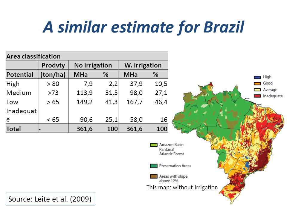 This map: without irrigation Source: Leite et al.