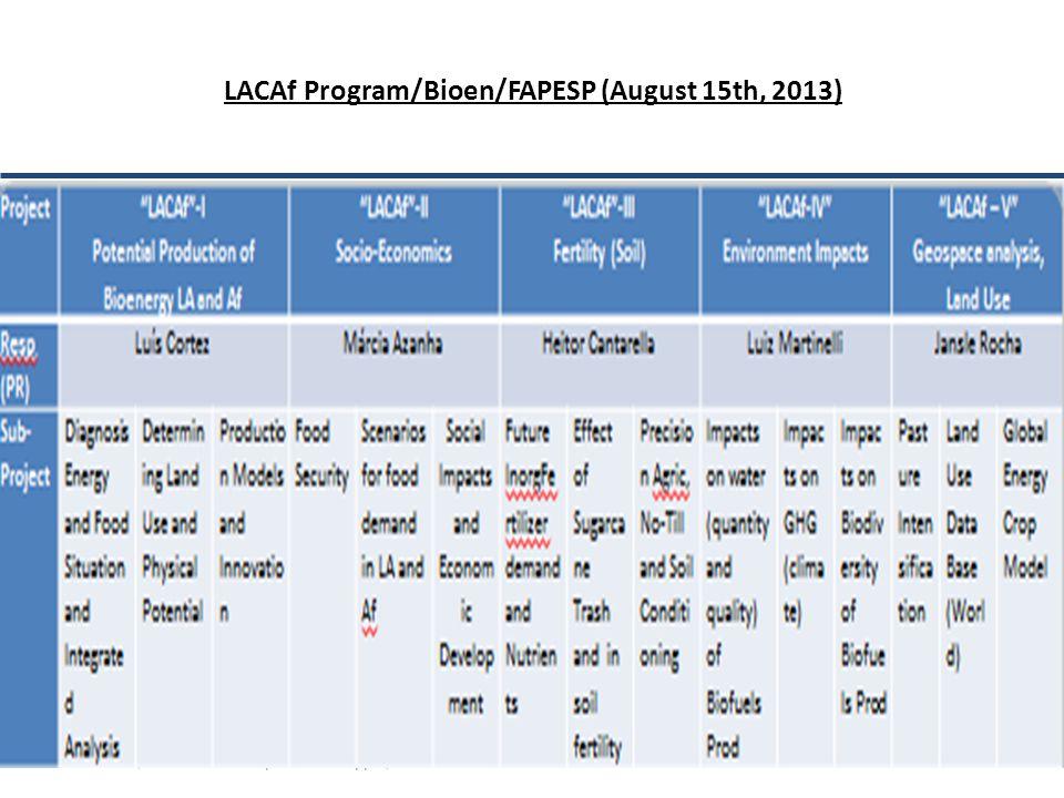 25052010; iac-abc-workshop-25052010.pptx;chbritocruz & BIOEN LACAf Program/Bioen/FAPESP (August 15th, 2013)
