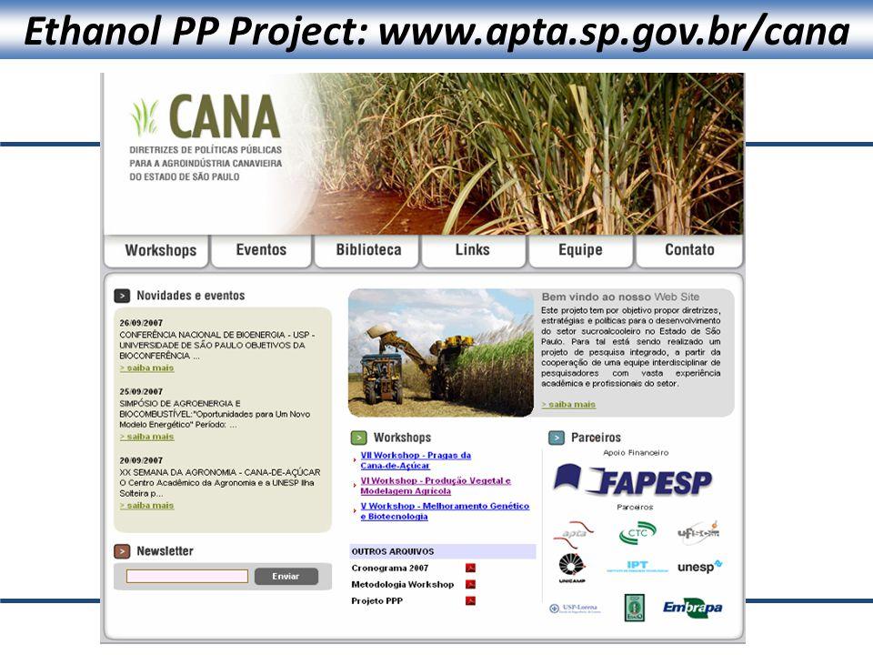 Ethanol PP Project: www.apta.sp.gov.br/cana