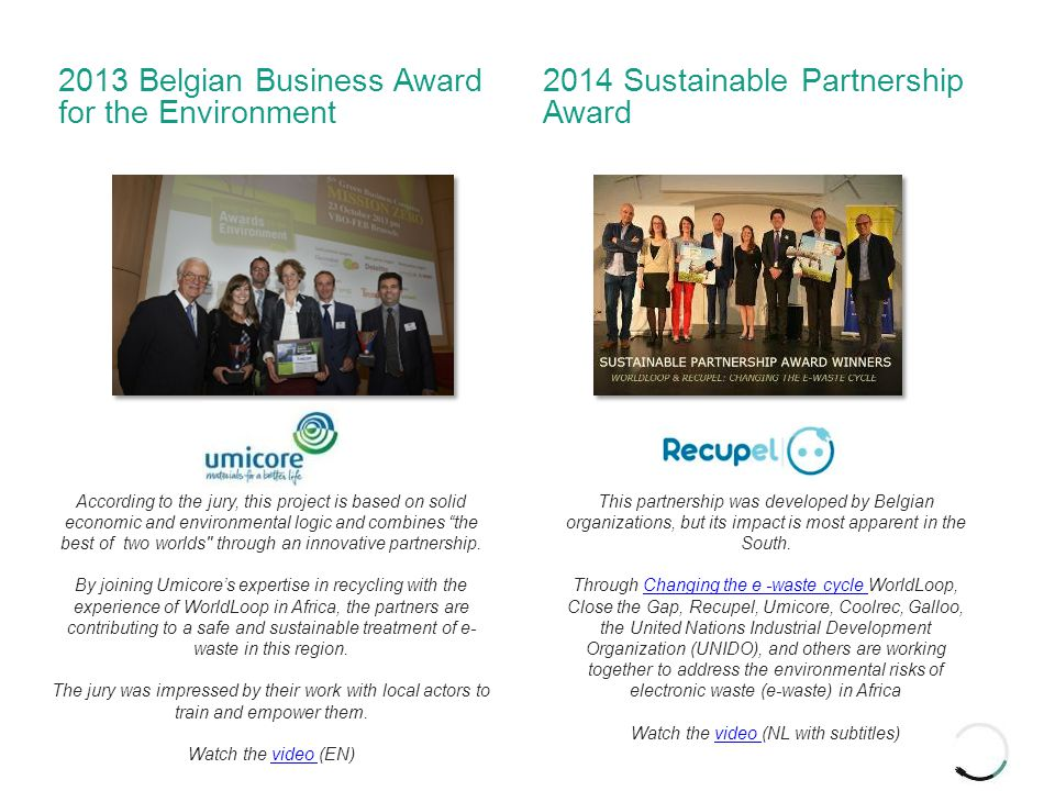 2013 Belgian Business Award for the Environment 2014 Sustainable Partnership Award According to the jury, this project is based on solid economic and environmental logic and combines the best of two worlds through an innovative partnership.