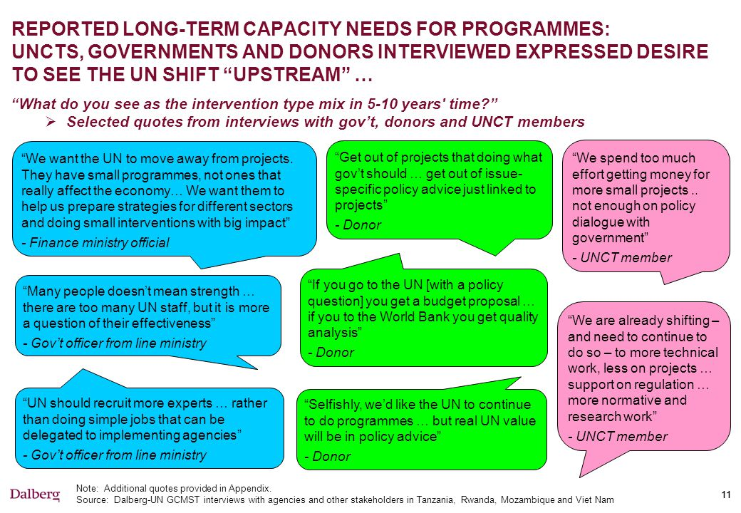 11 REPORTED LONG-TERM CAPACITY NEEDS FOR PROGRAMMES: UNCTS, GOVERNMENTS AND DONORS INTERVIEWED EXPRESSED DESIRE TO SEE THE UN SHIFT UPSTREAM … Note: Additional quotes provided in Appendix.