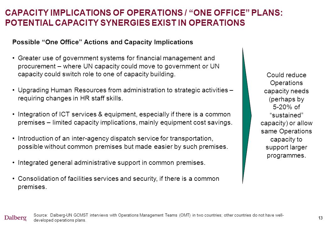 13 CAPACITY IMPLICATIONS OF OPERATIONS / ONE OFFICE PLANS: POTENTIAL CAPACITY SYNERGIES EXIST IN OPERATIONS 13 Source: Dalberg-UN GCMST interviews with Operations Management Teams (OMT) in two countries; other countries do not have well- developed operations plans.
