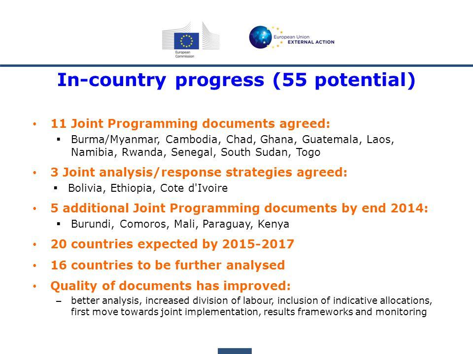 In-country progress (55 potential) 11 Joint Programming documents agreed:  Burma/Myanmar, Cambodia, Chad, Ghana, Guatemala, Laos, Namibia, Rwanda, Se