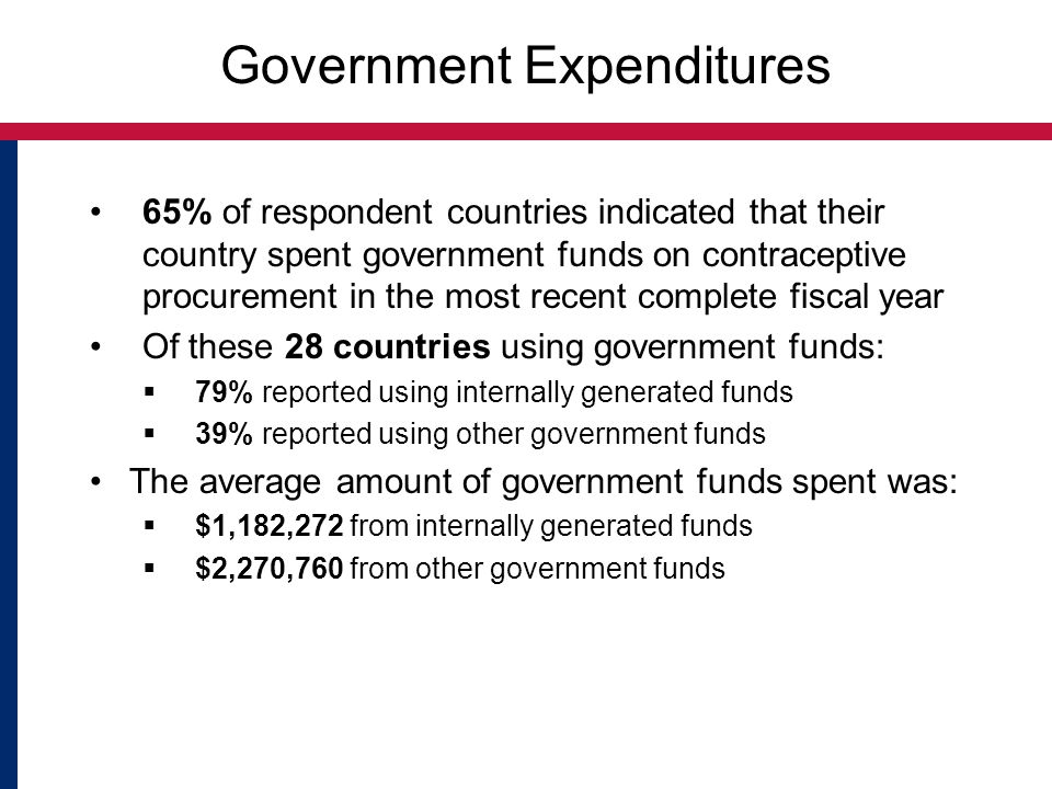 Government Expenditures 65% of respondent countries indicated that their country spent government funds on contraceptive procurement in the most recent complete fiscal year Of these 28 countries using government funds:  79% reported using internally generated funds  39% reported using other government funds The average amount of government funds spent was:  $1,182,272 from internally generated funds  $2,270,760 from other government funds