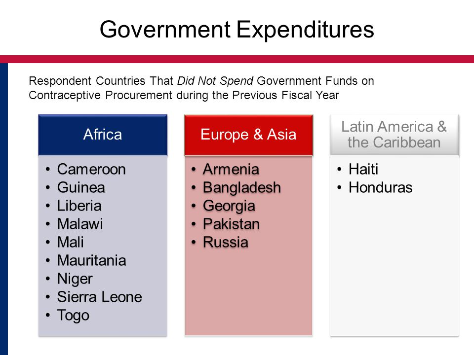 Government Expenditures Respondent Countries That Did Not Spend Government Funds on Contraceptive Procurement during the Previous Fiscal Year Africa Cameroon Guinea Liberia Malawi Mali Mauritania Niger Sierra Leone Togo Europe & Asia Armenia Bangladesh Georgia Pakistan Russia Latin America & the Caribbean Haiti Honduras