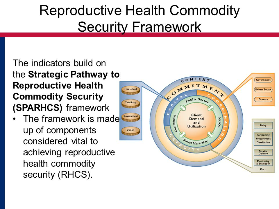 Reproductive Health Commodity Security Framework The indicators build on the Strategic Pathway to Reproductive Health Commodity Security (SPARHCS) framework The framework is made up of components considered vital to achieving reproductive health commodity security (RHCS).