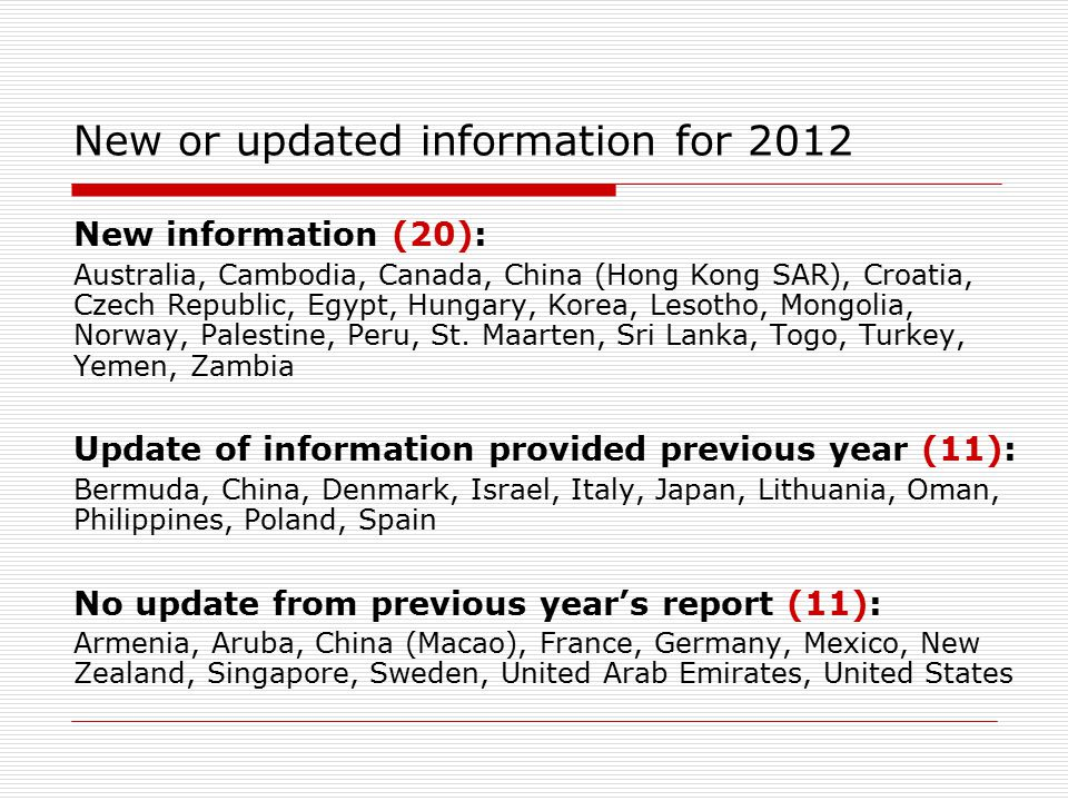 New or updated information for 2012 New information (20): Australia, Cambodia, Canada, China (Hong Kong SAR), Croatia, Czech Republic, Egypt, Hungary, Korea, Lesotho, Mongolia, Norway, Palestine, Peru, St.