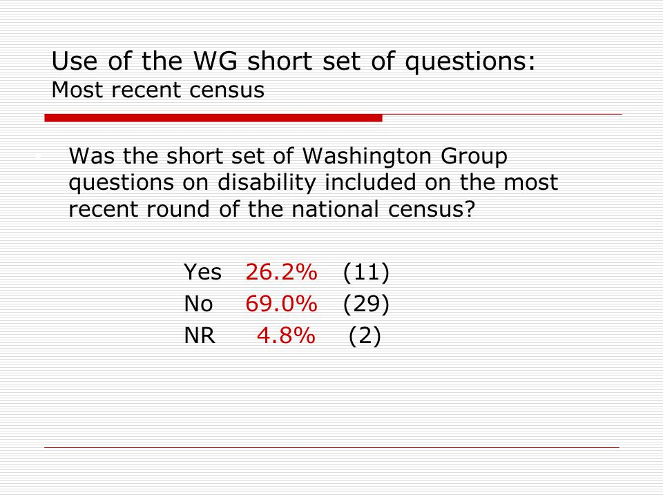 Use of the WG short set of questions: Most recent census Was the short set of Washington Group questions on disability included on the most recent round of the national census.