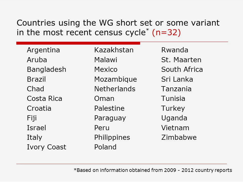 Countries using the WG short set or some variant in the most recent census cycle * (n=32) Argentina Aruba Bangladesh Brazil Chad Costa Rica Croatia Fiji Israel Italy Ivory Coast Kazakhstan Malawi Mexico Mozambique Netherlands Oman Palestine Paraguay Peru Philippines Poland Rwanda St.