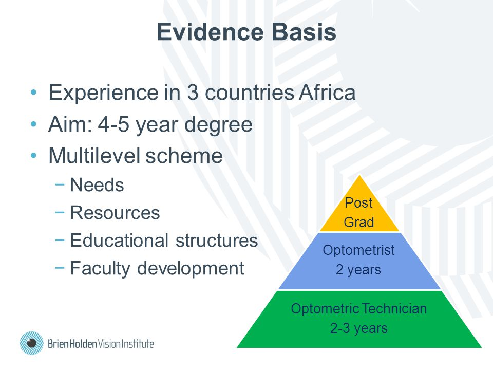 Evidence Basis Experience in 3 countries Africa Aim: 4-5 year degree Multilevel scheme −Needs −Resources −Educational structures −Faculty development