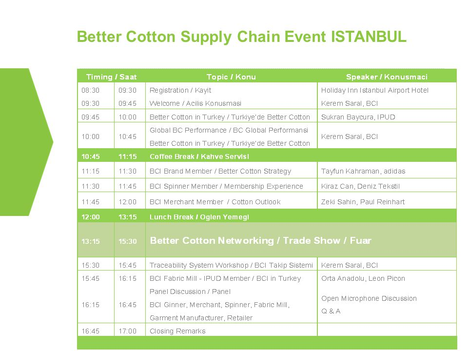 Better Cotton Supply Chain Event ISTANBUL
