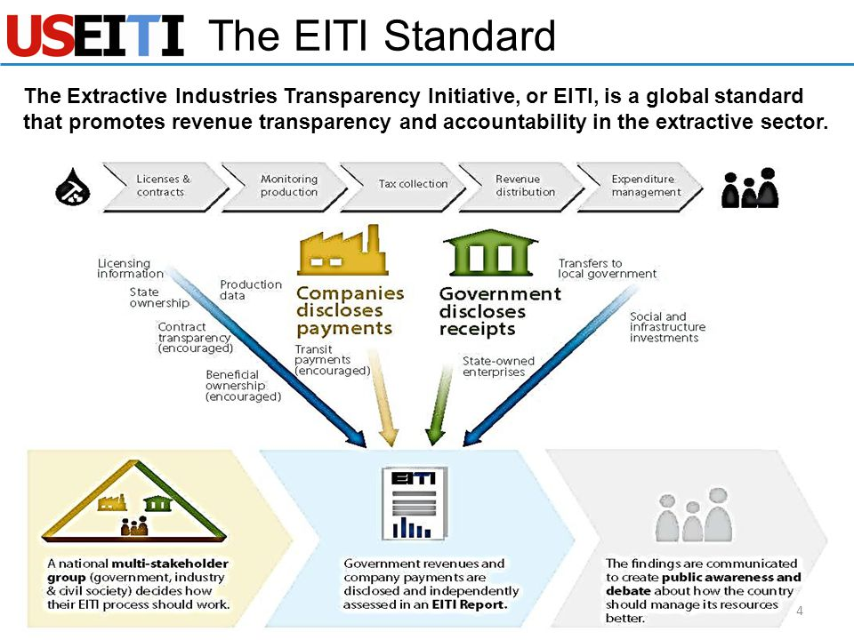 The EITI Standard 4 The Extractive Industries Transparency Initiative, or EITI, is a global standard that promotes revenue transparency and accountabi