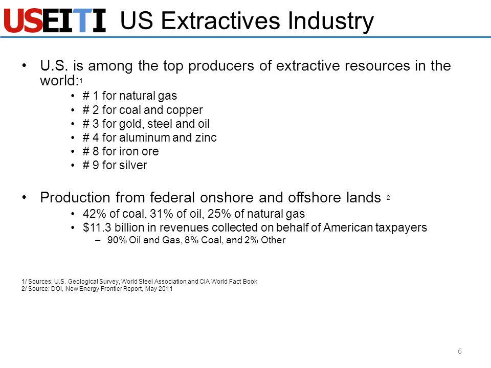 US Extractives Industry U.S.