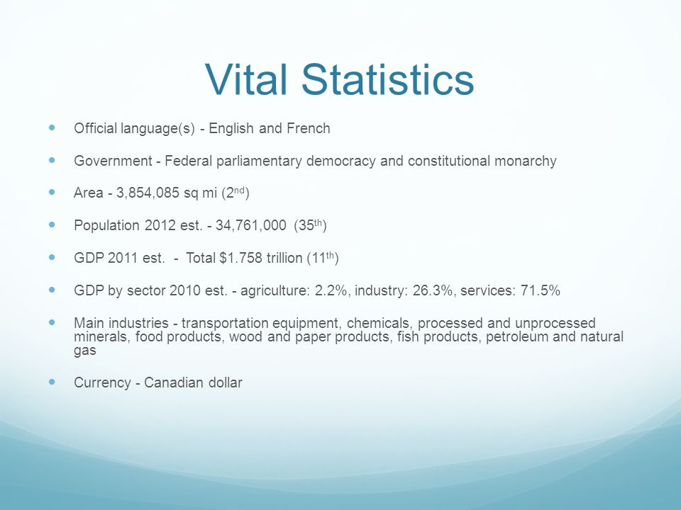 Vital Statistics Official language(s) - English and French Government - Federal parliamentary democracy and constitutional monarchy Area - 3,854,085 s