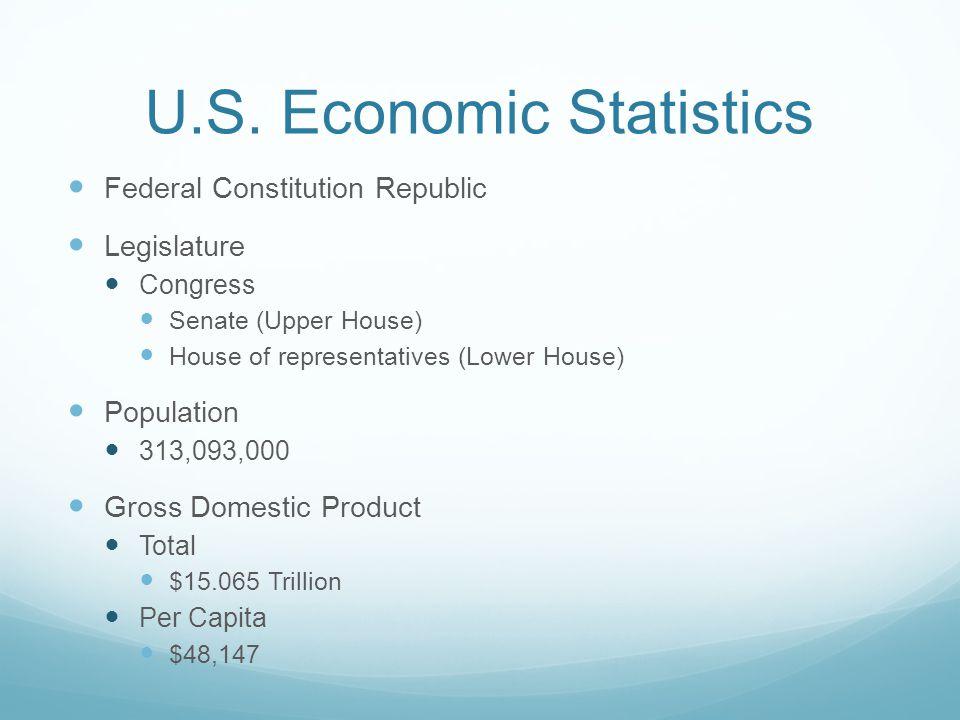 U.S. Economic Statistics Federal Constitution Republic Legislature Congress Senate (Upper House) House of representatives (Lower House) Population 313