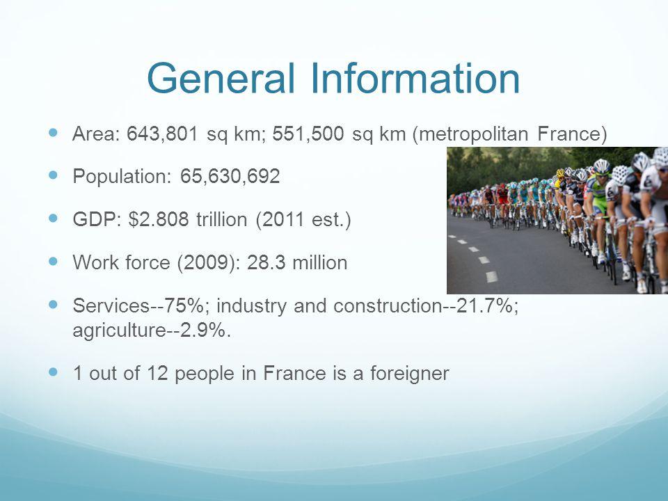 General Information Area: 643,801 sq km; 551,500 sq km (metropolitan France) Population: 65,630,692 GDP: $2.808 trillion (2011 est.) Work force (2009)