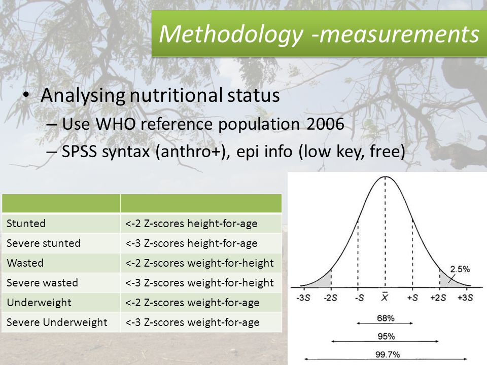 Methodology -measurements Analysing nutritional status – Use WHO reference population 2006 – SPSS syntax (anthro+), epi info (low key, free) Stunted<-2 Z-scores height-for-age Severe stunted<-3 Z-scores height-for-age Wasted<-2 Z-scores weight-for-height Severe wasted<-3 Z-scores weight-for-height Underweight<-2 Z-scores weight-for-age Severe Underweight<-3 Z-scores weight-for-age