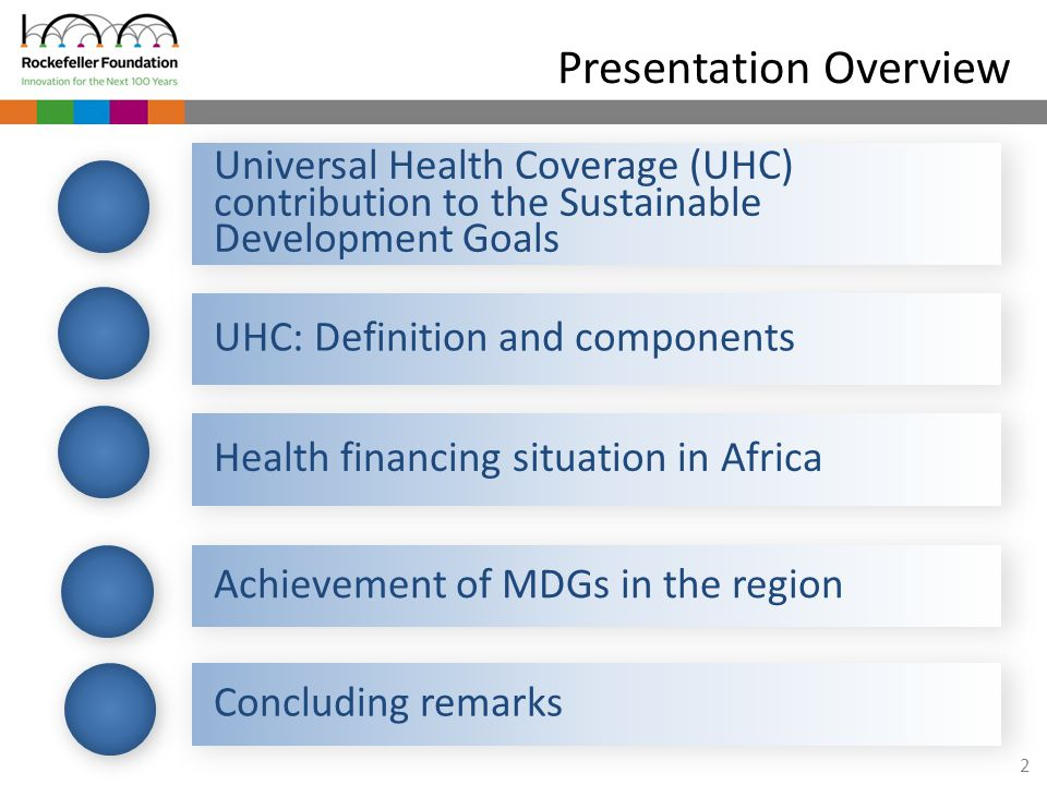 3 Universal Health Coverage Health promotion, prevention, treatment, financial risk protection.