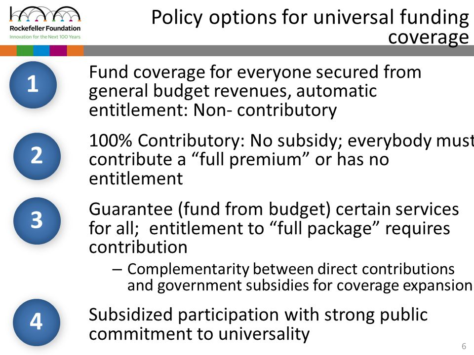 6 Policy options for universal funding coverage Fund coverage for everyone secured from general budget revenues, automatic entitlement: Non- contribut