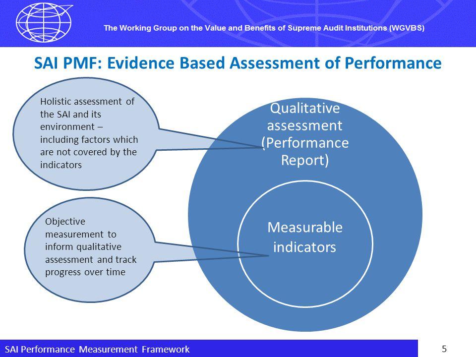 SAI Performance Measurement Framework 6 Six Key SAI PMF Decisions to be Made by the SAI Head Undertake SAI PMF.