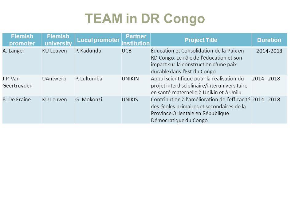 Flemish promoter Flemish university Local promoter Partner institution Project TitleDuration A.