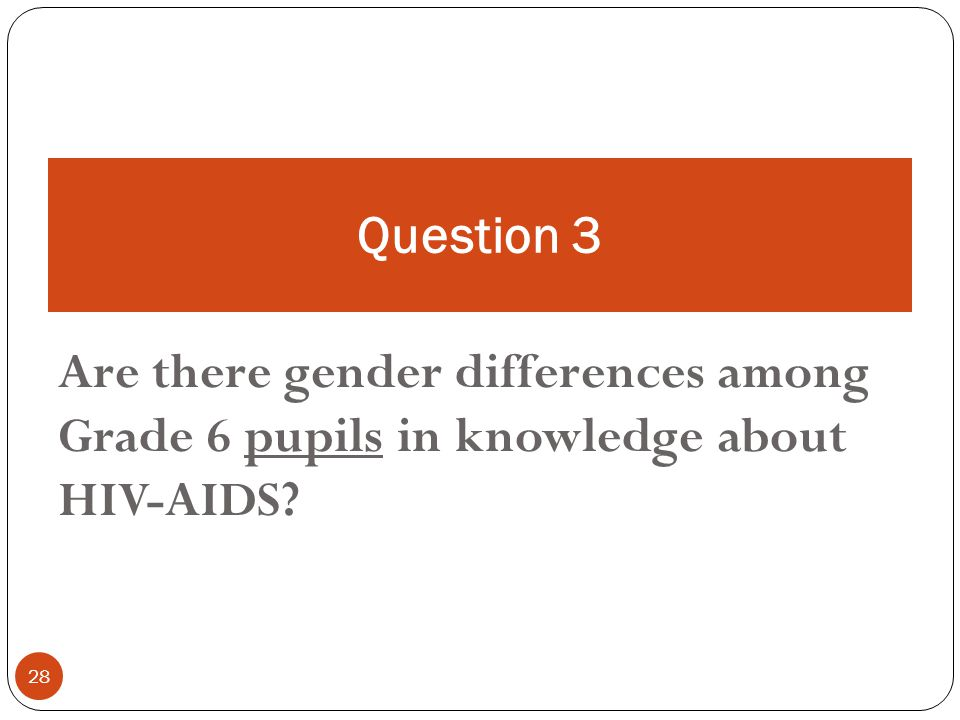 28 Are there gender differences among Grade 6 pupils in knowledge about HIV-AIDS Question 3