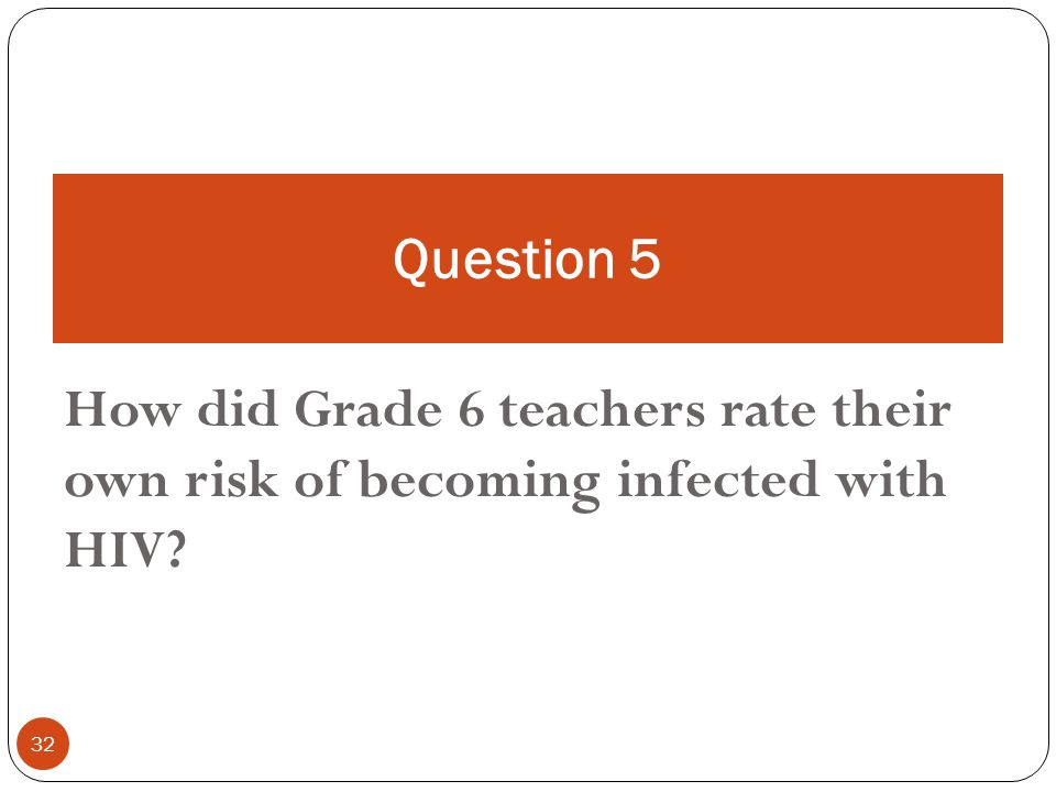32 How did Grade 6 teachers rate their own risk of becoming infected with HIV Question 5