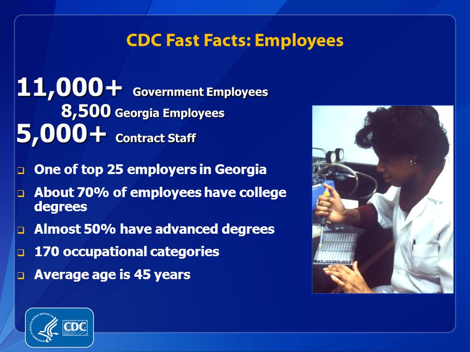 CDC Fast Facts: Employees  One of top 25 employers in Georgia  About 70% of employees have college degrees  Almost 50% have advanced degrees  170