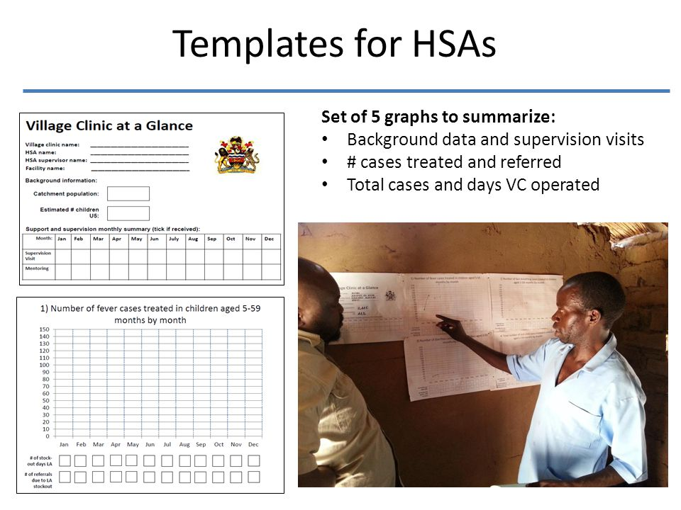 Templates for Health Facilities Set of 6 graphs to summarize:  HSA is residing in catchment area  HSA reporting  Stock-outs lasting more than 7 days  Supervision (routine)  Mentoring  Cases treated by HSAs