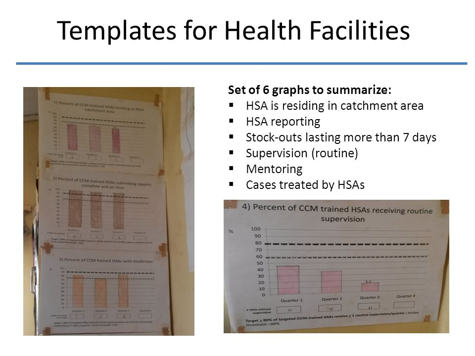 District templates Electronic data entry Generates dashboard with indicators and time trend graphs Excel format; potential to link to DHIS2 in future