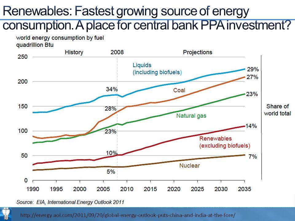 Source: http://www.eia.gov/forecasts/aeo/pdf/0383(2012).pdf