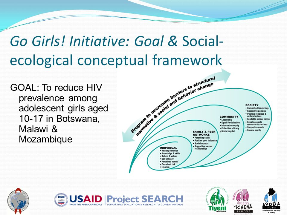 Go Girls! Initiative: Goal & Social- ecological conceptual framework GOAL: To reduce HIV prevalence among adolescent girls aged 10-17 in Botswana, Mal