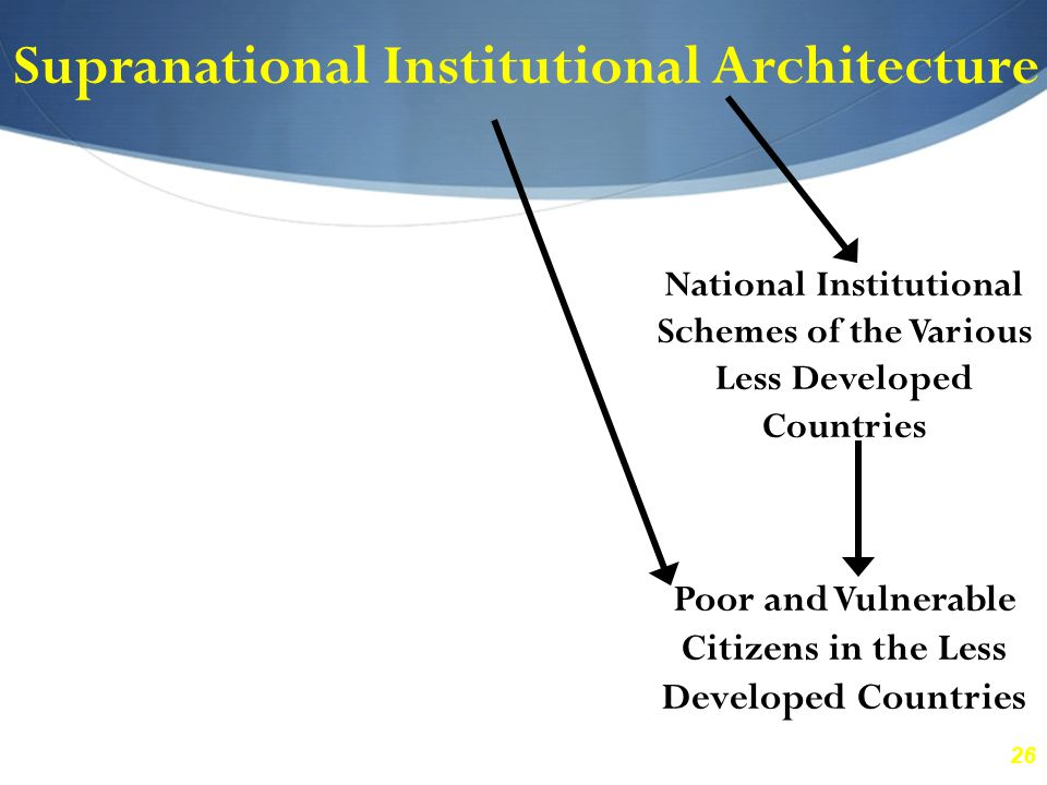 26 Supranational Institutional Architecture National Institutional Schemes of the Various Less Developed Countries Poor and Vulnerable Citizens in the Less Developed Countries
