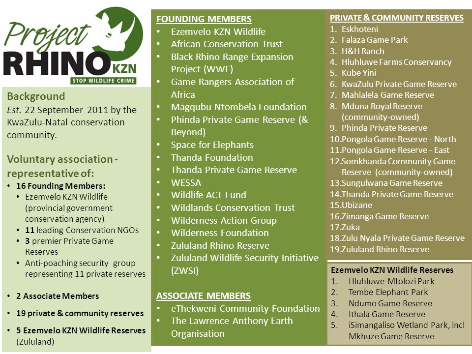Background Est. 22 September 2011 by the KwaZulu-Natal conservation community.