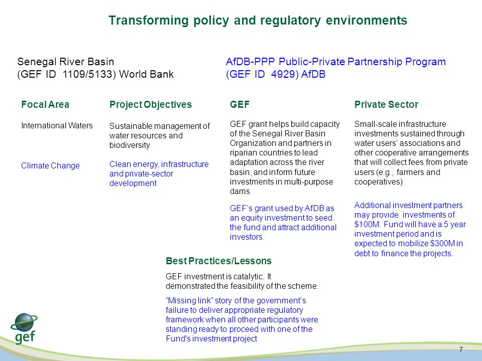 7 Transforming policy and regulatory environments Senegal River Basin (GEF ID 1109/5133) World Bank AfDB-PPP Public-Private Partnership Program (GEF ID 4929) AfDB Focal AreaProject ObjectivesGEFPrivate Sector Best Practices/Lessons International Waters Climate Change Sustainable management of water resources and biodiversity Clean energy, infrastructure and private-sector development GEF grant helps build capacity of the Senegal River Basin Organization and partners in riparian countries to lead adaptation across the river basin; and inform future investments in multi-purpose dams GEF's grant used by AfDB as an equity investment to seed the fund and attract additional investors.
