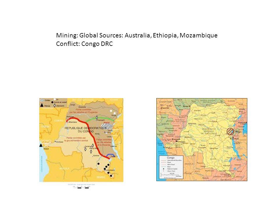 Mining: Global Sources: Australia, Ethiopia, Mozambique Conflict: Congo DRC
