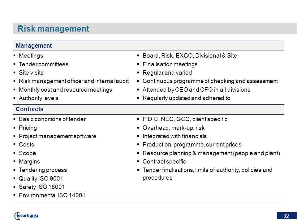 32 Management  Meetings  Tender committees  Site visits  Risk management officer and internal audit  Monthly cost and resource meetings  Authority levels  Board, Risk, EXCO, Divisional & Site  Finalisation meetings  Regular and varied  Continuous programme of checking and assessment  Attended by CEO and CFO in all divisions  Regularly updated and adhered to Contracts  Basic conditions of tender  Pricing  Project management software  Costs  Scope  Margins  Tendering process  Quality ISO 9001  Safety ISO 18001  Environmental ISO 14001  FIDIC, NEC, GCC, client specific  Overhead, mark-up, risk  Integrated with financials  Production, programme, current prices  Resource planning & management (people and plant)  Contract specific  Tender finalisations, limits of authority, policies and procedures Risk management