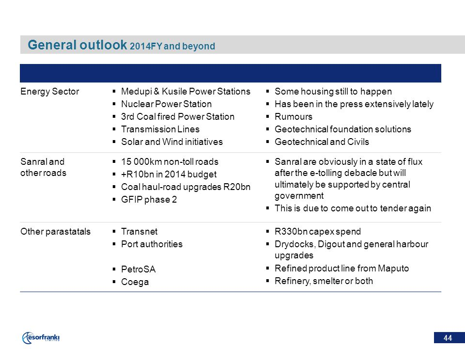 44 General outlook 2014FY and beyond Energy Sector  Medupi & Kusile Power Stations  Nuclear Power Station  3rd Coal fired Power Station  Transmission Lines  Solar and Wind initiatives  Some housing still to happen  Has been in the press extensively lately  Rumours  Geotechnical foundation solutions  Geotechnical and Civils Sanral and other roads  15 000km non-toll roads  +R10bn in 2014 budget  Coal haul-road upgrades R20bn  GFIP phase 2  Sanral are obviously in a state of flux after the e-tolling debacle but will ultimately be supported by central government  This is due to come out to tender again Other parastatals  Transnet  Port authorities  PetroSA  Coega  R330bn capex spend  Drydocks, Digout and general harbour upgrades  Refined product line from Maputo  Refinery, smelter or both